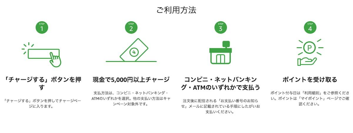Amazonギフト券の利用方法