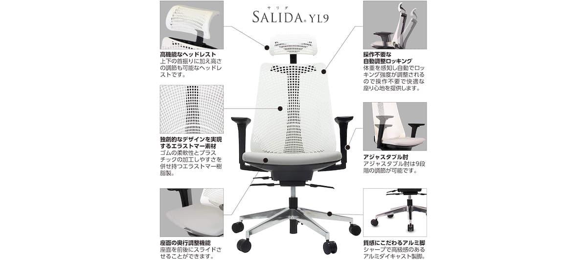 イトーキ オフィスチェア デスクチェア メッシュチェア サリダ YL9 YL9-WHEL の機能