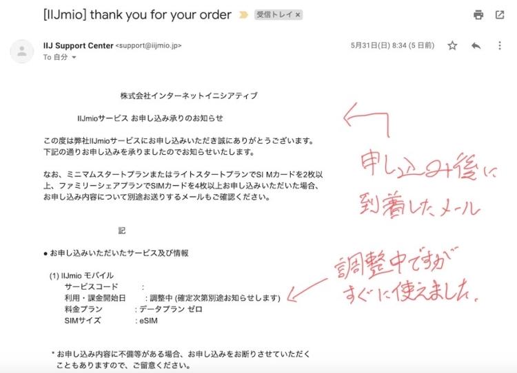 eSIM契約後に到着したメール