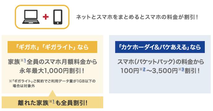 セット割を活用する(節約の目安:1,000円~)